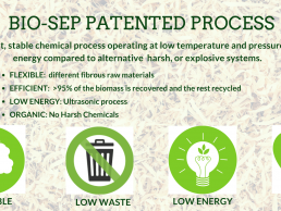 Bio-Sep Patented Process